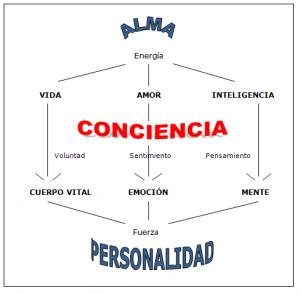 pscicologia-esoterica